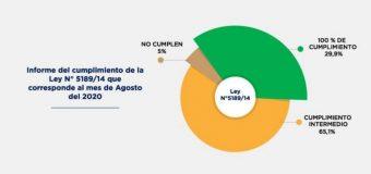 ¡SOMOS UN GOBIERNO MUNICIPAL TRANSPARENTE CON 100% DE CUMPLIMIENTO!